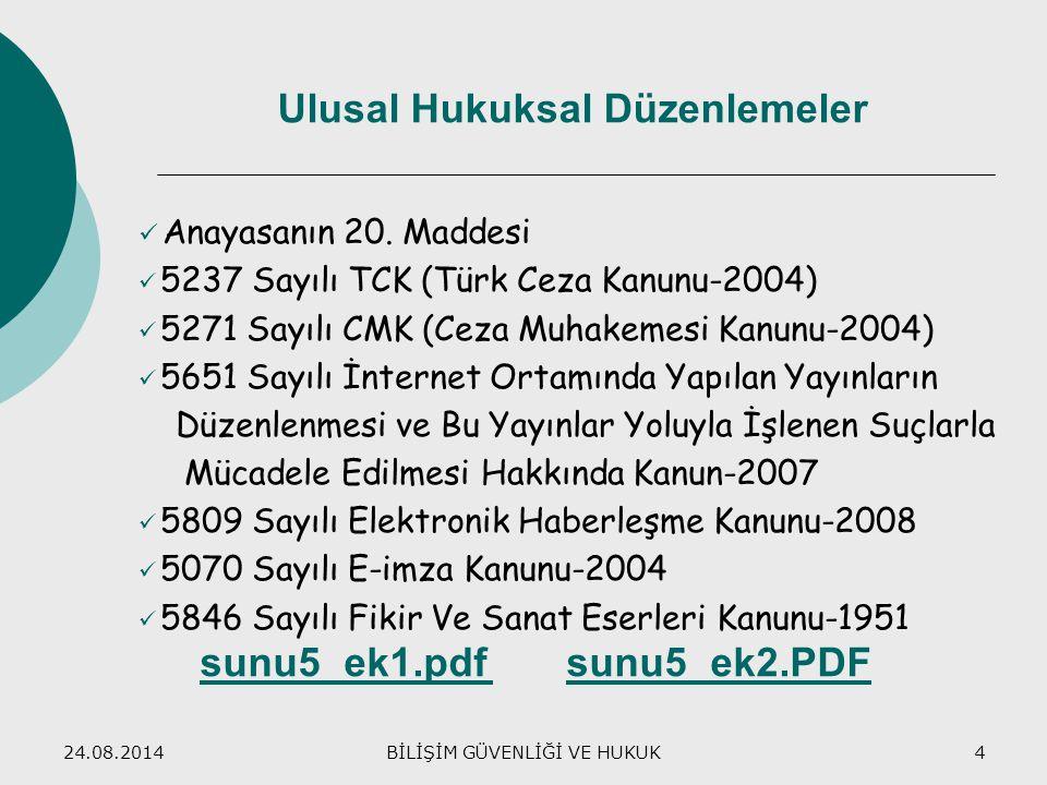24.08.2014BİLİŞİM GÜVENLİĞİ VE HUKUK4 Ulusal Hukuksal Düzenlemeler Anayasanın 20. Maddesi 5237 Sayılı TCK (Türk Ceza Kanunu-2004) 5271 Sayılı CMK (Cez