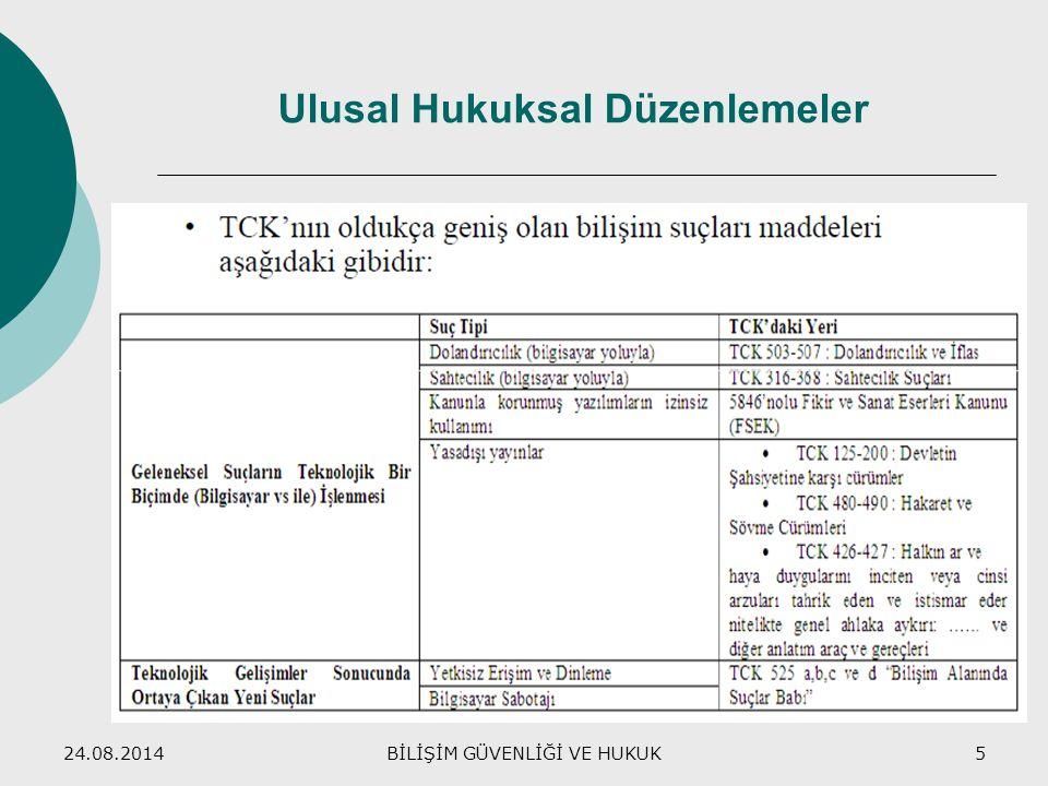 24.08.2014BİLİŞİM GÜVENLİĞİ VE HUKUK5 Ulusal Hukuksal Düzenlemeler