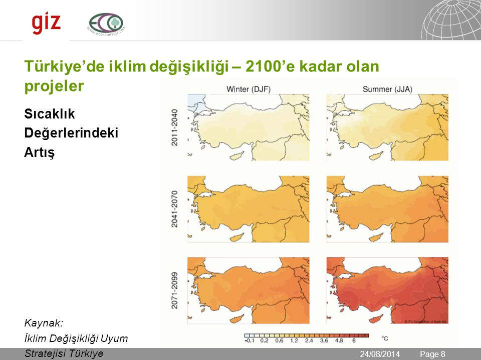24.08.2014 Seite 8 Page 8 Türkiye'de iklim değişikliği – 2100'e kadar olan projeler Sıcaklık Değerlerindeki Artış Kaynak: İklim Değişikliği Uyum Strat