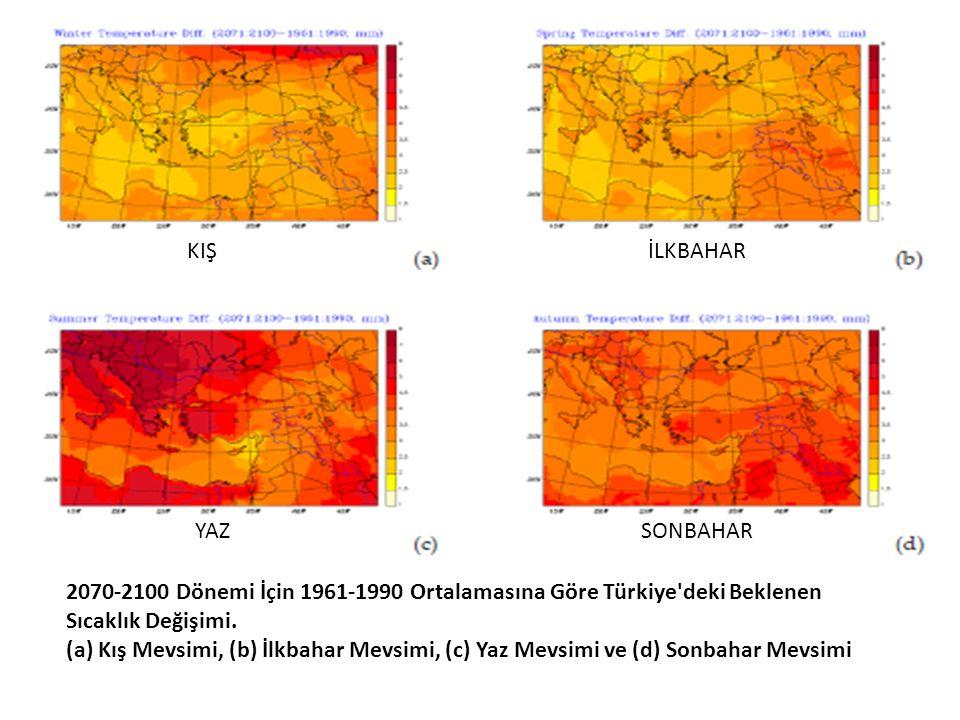 2070-2100 Dönemi İçin 1961-1990 Ortalamasına Göre Türkiye'deki Beklenen Sıcaklık Değişimi. (a) Kış Mevsimi, (b) İlkbahar Mevsimi, (c) Yaz Mevsimi ve (