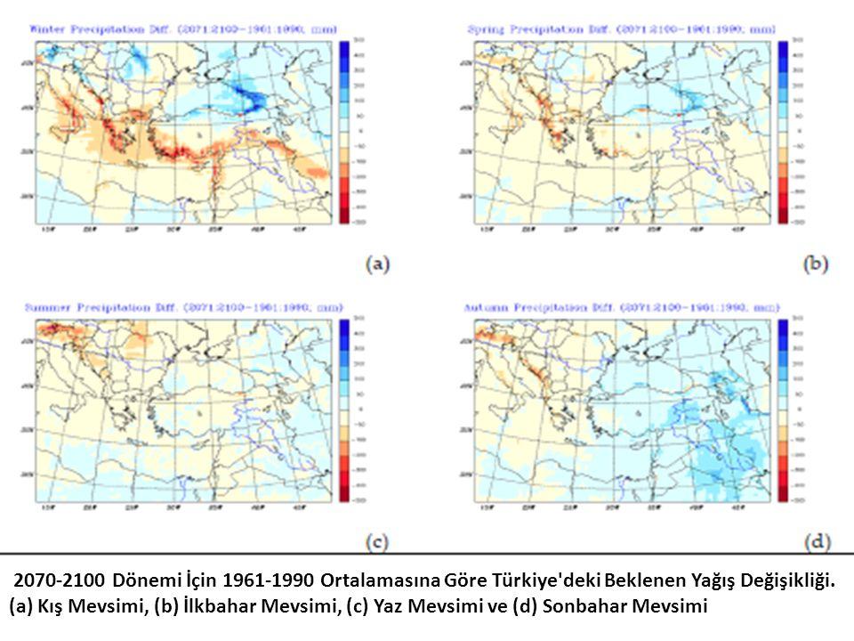 2070-2100 Dönemi İçin 1961-1990 Ortalamasına Göre Türkiye'deki Beklenen Yağış Değişikliği. (a) Kış Mevsimi, (b) İlkbahar Mevsimi, (c) Yaz Mevsimi ve (
