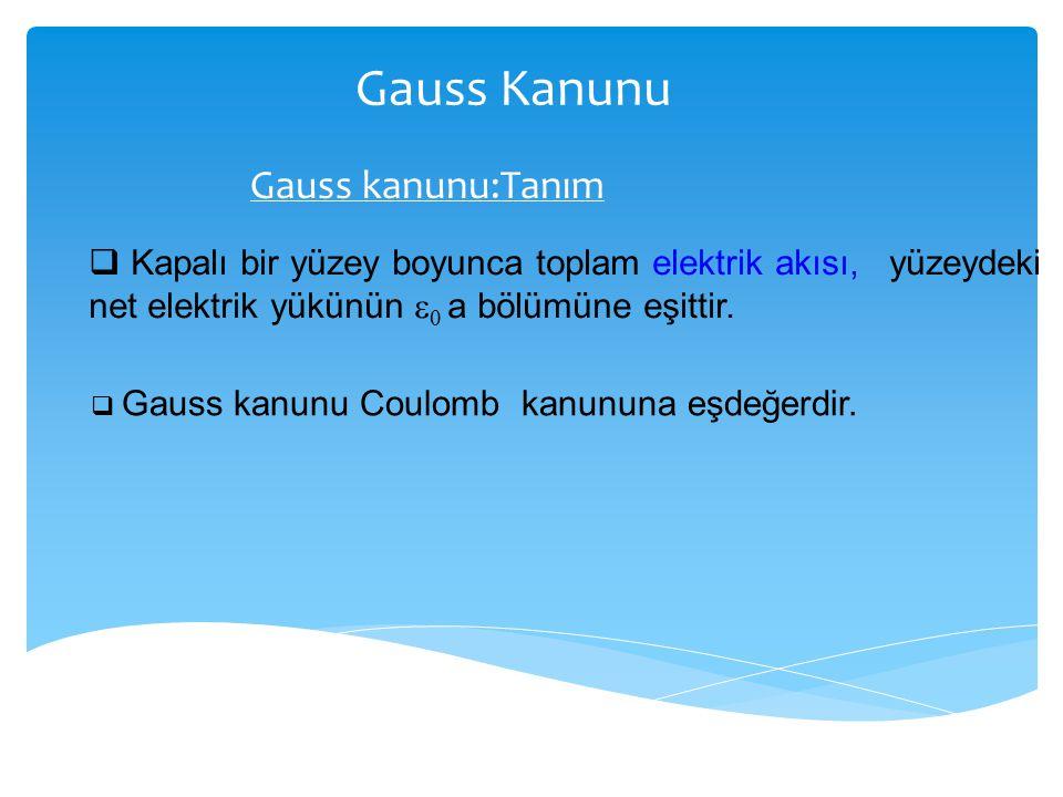Gauss Kanunu Gauss kanunu:Tanım  Kapalı bir yüzey boyunca toplam elektrik akısı, yüzeydeki net elektrik yükünün   a bölümüne eşittir.  Gauss kanun