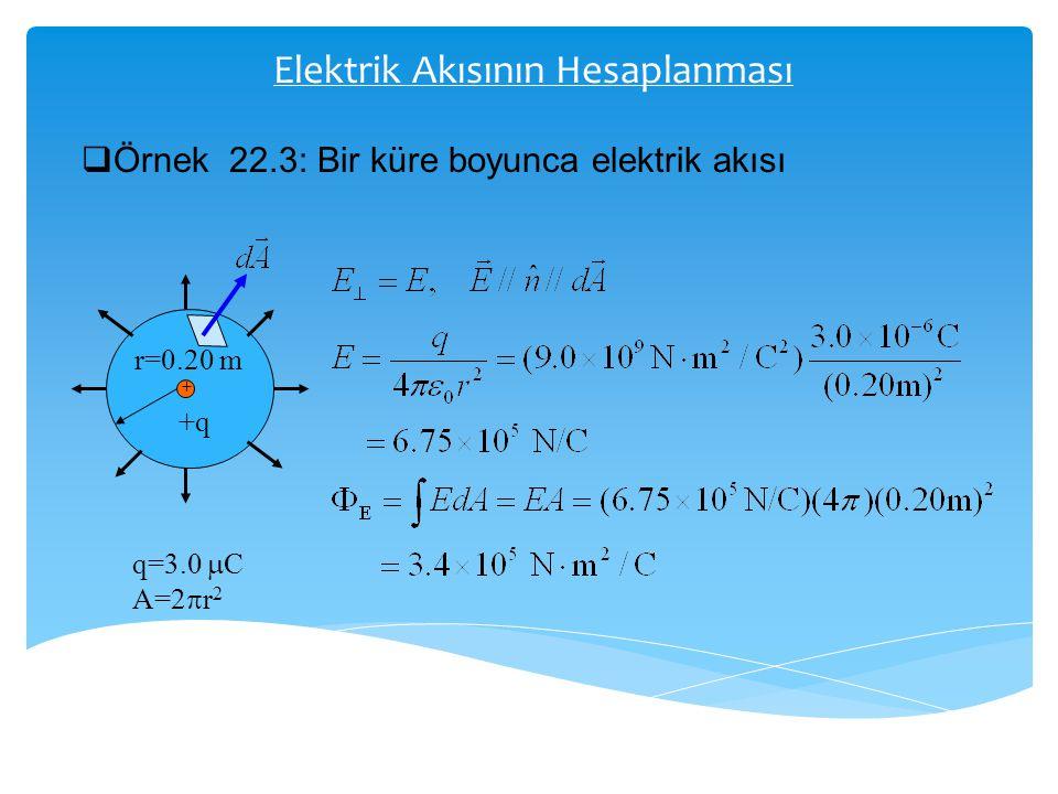 Elektrik Akısının Hesaplanması  Örnek 22.3: Bir küre boyunca elektrik akısı + +q r=0.20 m q=3.0  C A=2  r 2