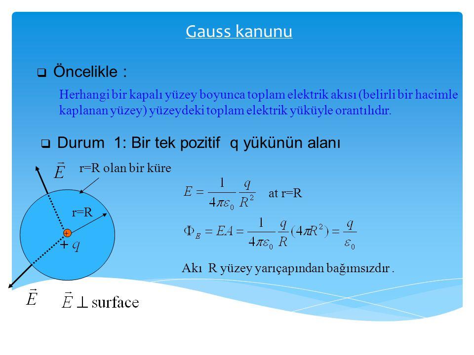 Gauss kanunu  Öncelikle : Herhangi bir kapalı yüzey boyunca toplam elektrik akısı (belirli bir hacimle kaplanan yüzey) yüzeydeki toplam elektrik yükü