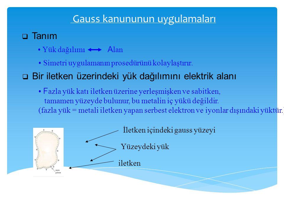 Gauss kanununun uygulamaları  Tanım Yük dağılımı A lan Simetri uygulamanın prosedürünü kolaylaştırır.  Bir iletken üzerindeki yük dağılımını elektri