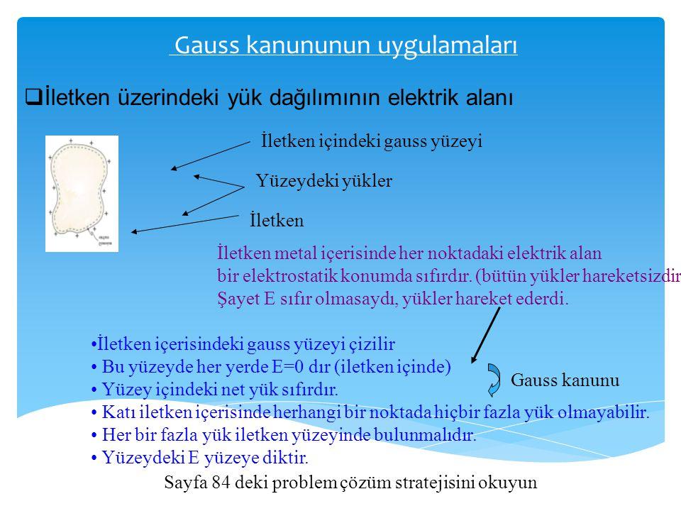 Gauss kanununun uygulamaları  İletken üzerindeki yük dağılımının elektrik alanı İletken içindeki gauss yüzeyi Yüzeydeki yükler İletken İletken içeris