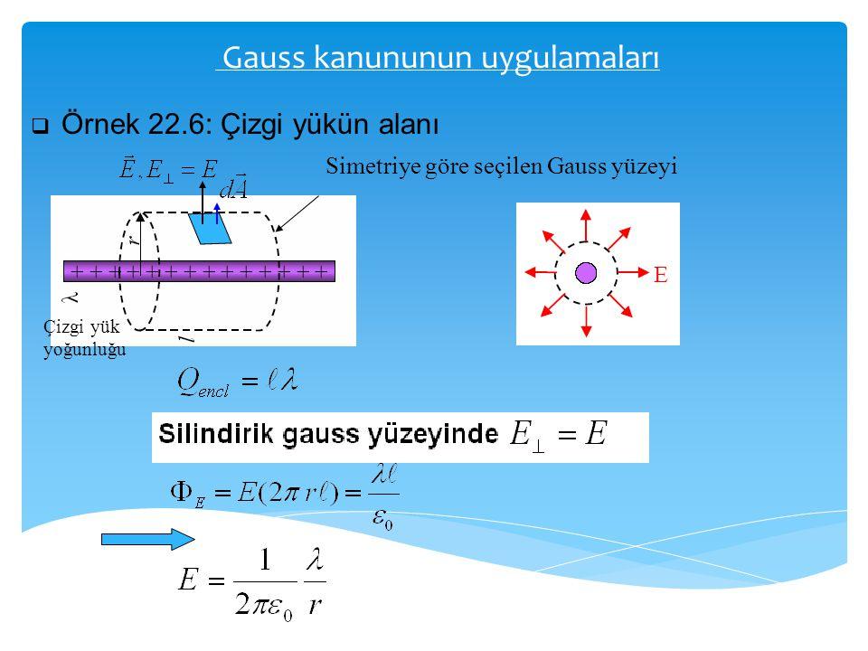 Gauss kanununun uygulamaları  Örnek 22.6: Çizgi yükün alanı Çizgi yük yoğunluğu Simetriye göre seçilen Gauss yüzeyi