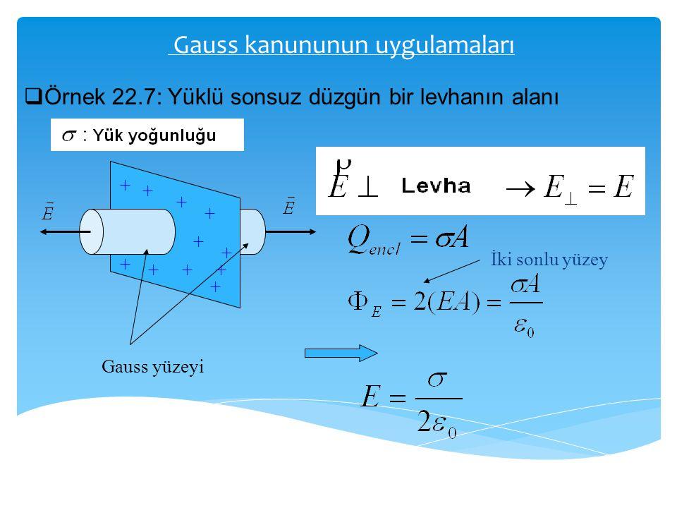 Gauss kanununun uygulamaları  Örnek 22.7: Yüklü sonsuz düzgün bir levhanın alanı + + + + + + ++ + + + Gauss yüzeyi İki sonlu yüzey