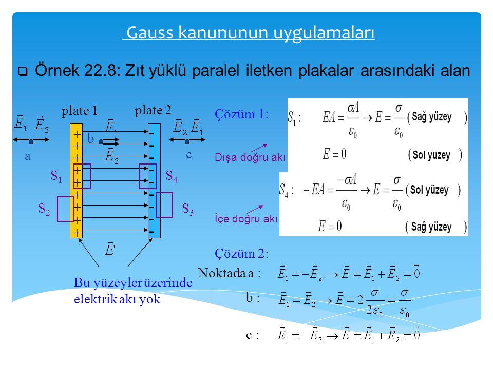 Gauss kanununun uygulamaları  Örnek 22.8: Zıt yüklü paralel iletken plakalar arasındaki alan + + + + + + + + + - - - - - - - - - plate 1 plate 2 a b