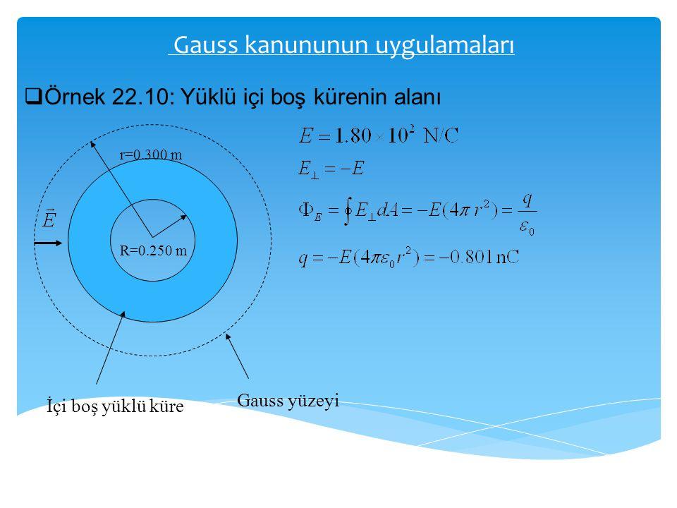 Gauss kanununun uygulamaları  Örnek 22.10: Yüklü içi boş kürenin alanı R=0.250 m r=0.300 m İçi boş yüklü küre Gauss yüzeyi