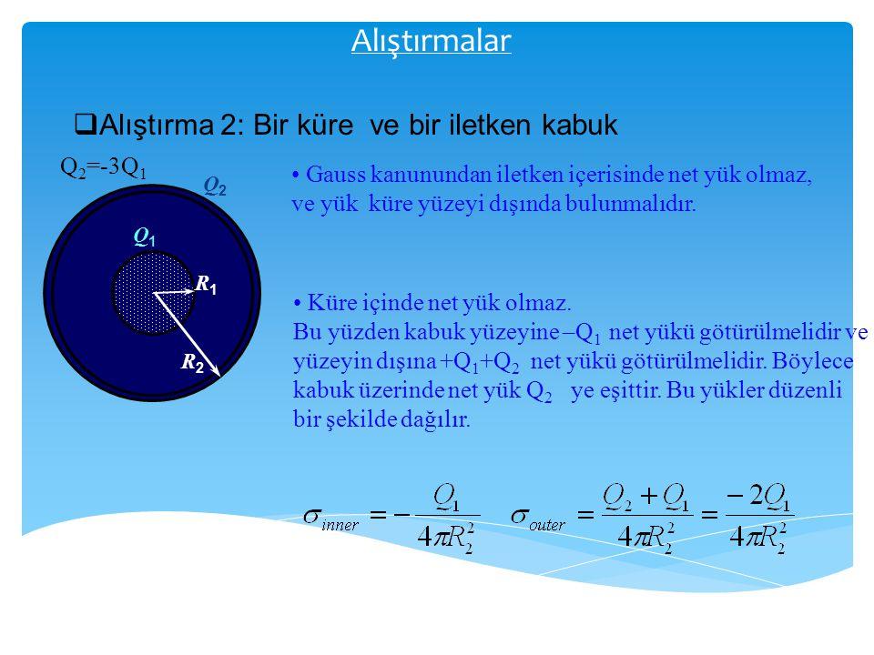 Alıştırmalar  Alıştırma 2: Bir küre ve bir iletken kabuk R1R1 R2R2 Q1Q1 Q2Q2 Q 2 =-3Q 1 Gauss kanunundan iletken içerisinde net yük olmaz, ve yük kür