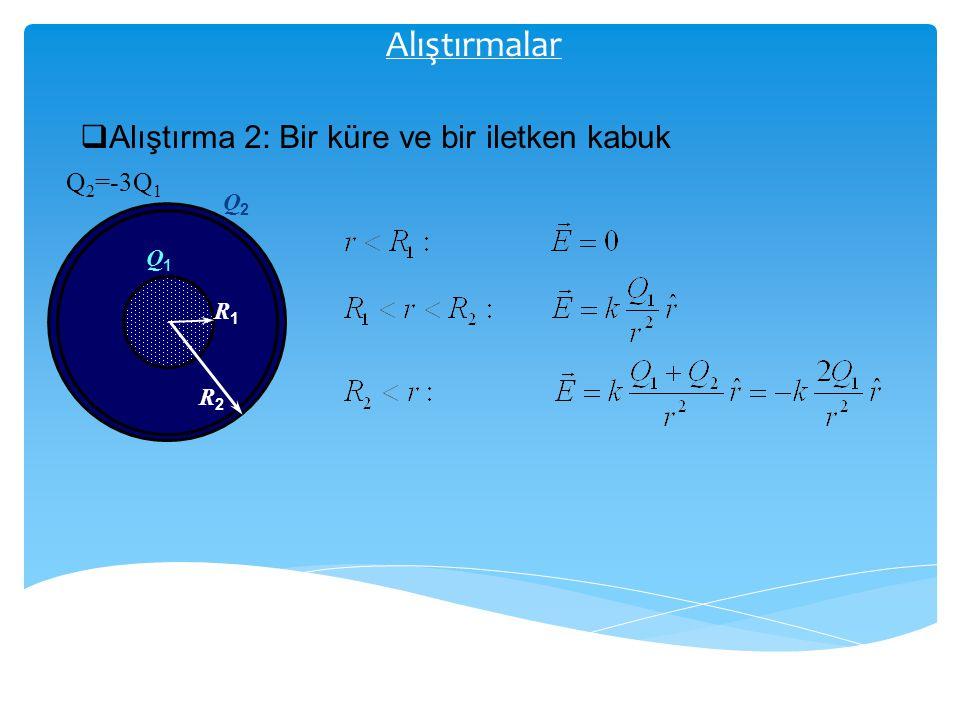Alıştırmalar  Alıştırma 2: Bir küre ve bir iletken kabuk R1R1 R2R2 Q1Q1 Q2Q2 Q 2 =-3Q 1
