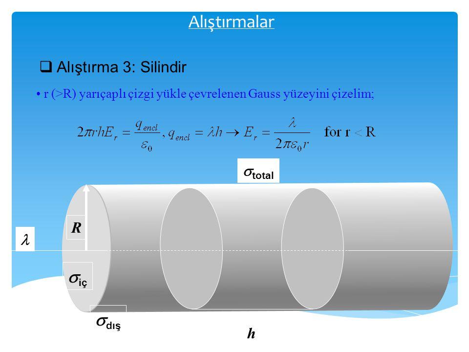 Alıştırmalar  Alıştırma 3: Silindir  dış R içiç h  total r (>R) yarıçaplı çizgi yükle çevrelenen Gauss yüzeyini çizelim;