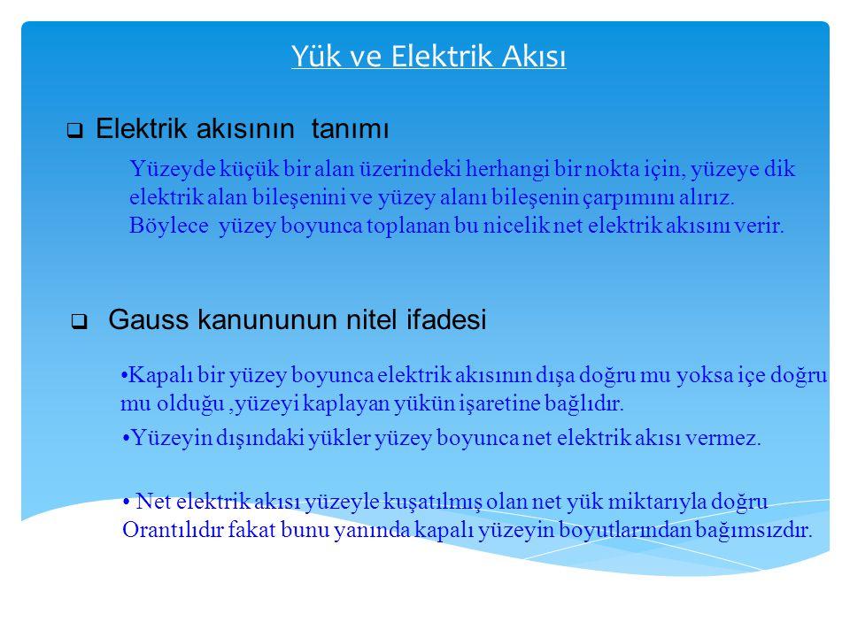Yük ve Elektrik Akısı  Elektrik akısının tanımı Yüzeyde küçük bir alan üzerindeki herhangi bir nokta için, yüzeye dik elektrik alan bileşenini ve yüz