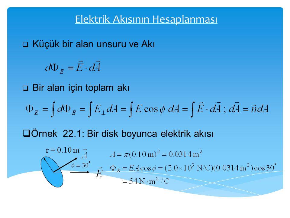 Elektrik Akısının Hesaplanması  Küçük bir alan unsuru ve Akı  Bir alan için toplam akı  Örnek 22.1: Bir disk boyunca elektrik akısı r = 0.10 m