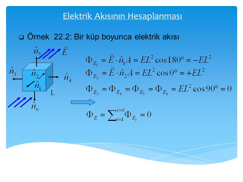 Elektrik Akısının Hesaplanması  Örnek 22.2: Bir küp boyunca elektrik akısı L