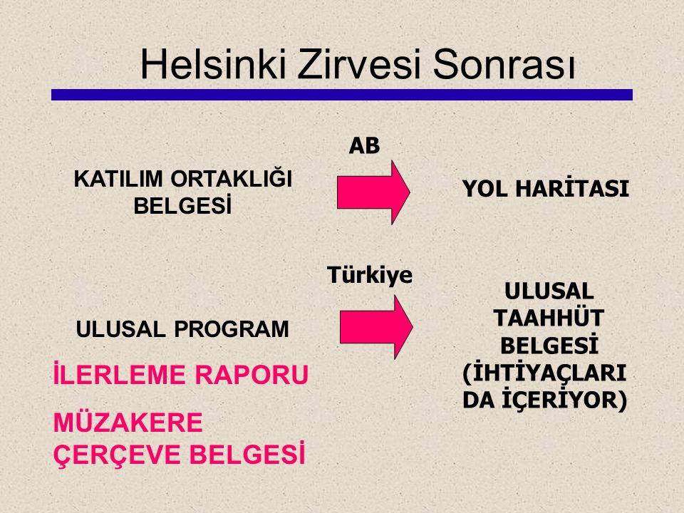 Helsinki Zirvesi Sonrası KATILIM ORTAKLIĞI BELGESİ ULUSAL PROGRAM İLERLEME RAPORU MÜZAKERE ÇERÇEVE BELGESİ YOL HARİTASI ULUSAL TAAHHÜT BELGESİ (İHTİYAÇLARI DA İÇERİYOR) AB Türkiye
