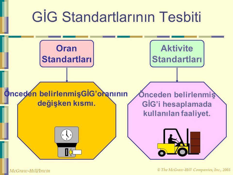 © The McGraw-Hill Companies, Inc., 2003 McGraw-Hill/Irwin GİG Standartlarının Tesbiti Oran Standartları Önceden belirlenmişGİG'oranının değişken kısmı