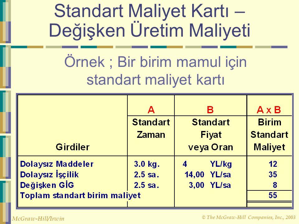 © The McGraw-Hill Companies, Inc., 2003 McGraw-Hill/Irwin Standart Maliyet Kartı – Değişken Üretim Maliyeti Örnek ; Bir birim mamul için standart mali