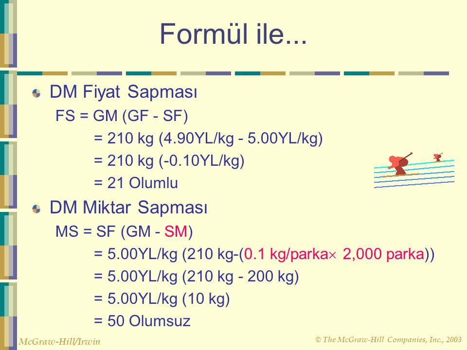 © The McGraw-Hill Companies, Inc., 2003 McGraw-Hill/Irwin Formül ile... DM Fiyat Sapması FS = GM (GF - SF) = 210 kg (4.90YL/kg - 5.00YL/kg) = 210 kg (