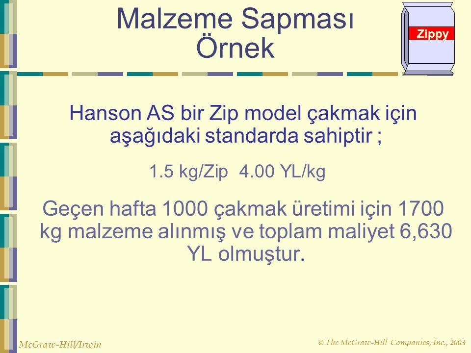 © The McGraw-Hill Companies, Inc., 2003 McGraw-Hill/Irwin Hanson AS bir Zip model çakmak için aşağıdaki standarda sahiptir ; 1.5 kg/Zip 4.00 YL/kg Geç