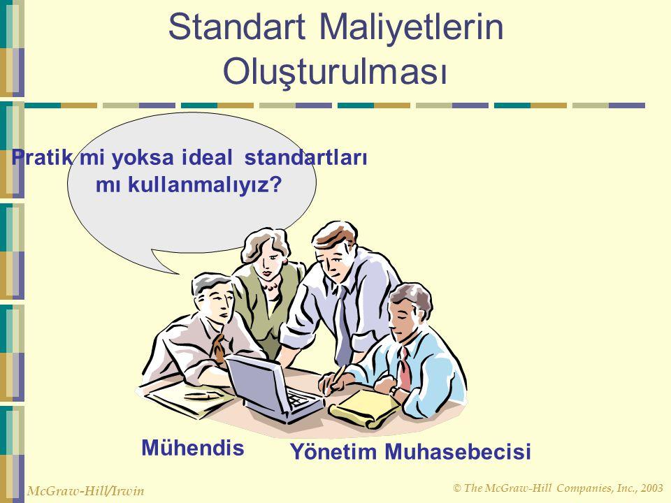 © The McGraw-Hill Companies, Inc., 2003 McGraw-Hill/Irwin Standart Maliyetlerin Oluşturulması Pratik standartlar makul ve verimli bir çaba ile ulaşılabilir seviyelerde tespit edilmelidir.