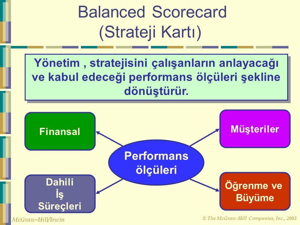 © The McGraw-Hill Companies, Inc., 2003 McGraw-Hill/Irwin Balanced Scorecard (Strateji Kartı) Yönetim, stratejisini çalışanların anlayacağı ve kabul e