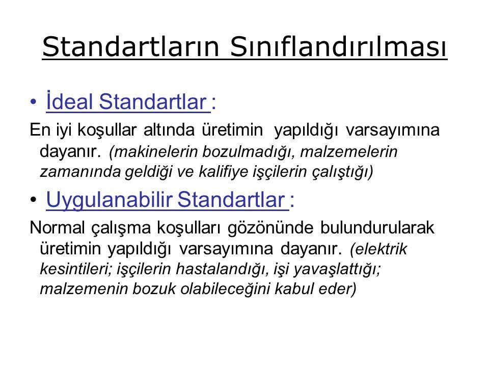 Standartların Sınıflandırılması İdeal Standartlar : En iyi koşullar altında üretimin yapıldığı varsayımına dayanır.