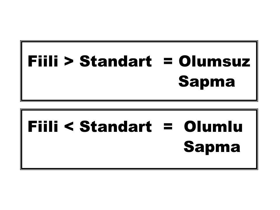 Fiili > Standart = Olumsuz Sapma Fiili < Standart = Olumlu Sapma