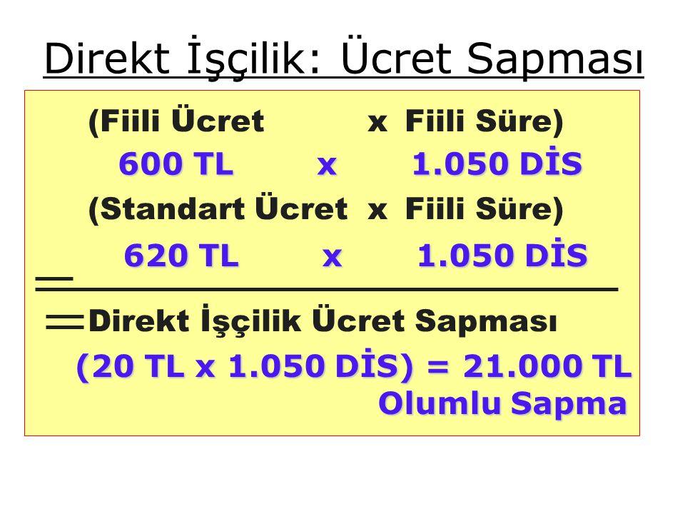Direkt İşçilik: Ücret Sapması (Fiili Ücret x Fiili Süre) (Standart Ücret x Fiili Süre) Direkt İşçilik Ücret Sapması 600 TL x 1.050 DİS 620 TL x 1.050 DİS (20 TL x 1.050 DİS) = 21.000 TL Olumlu Sapma Olumlu Sapma