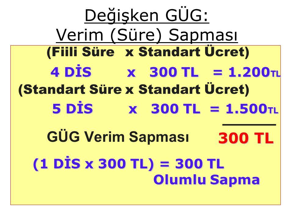 Değişken GÜG: Verim (Süre) Sapması (Fiili Süre x Standart Ücret) (Standart Sürex Standart Ücret) GÜG Verim Sapması 4 DİS x 300 TL = 1.200 TL 4 DİS x 300 TL = 1.200 TL 5 DİS x 300 TL = 1.500 TL 5 DİS x 300 TL = 1.500 TL (1 DİS x 300 TL) = 300 TL Olumlu Sapma Olumlu Sapma 300 TL
