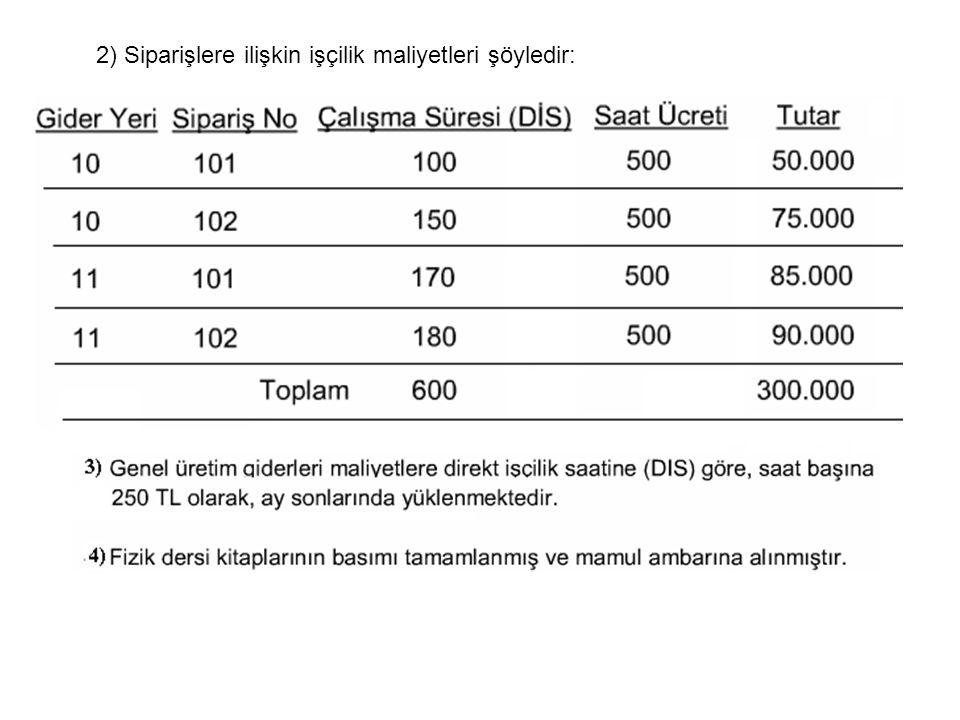 2) Siparişlere ilişkin işçilik maliyetleri şöyledir: