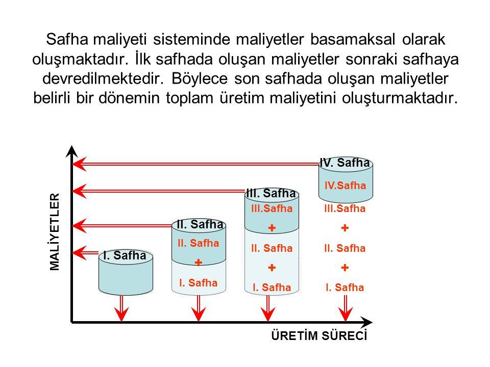 III.Safha Safha maliyeti sisteminde maliyetler basamaksal olarak oluşmaktadır.