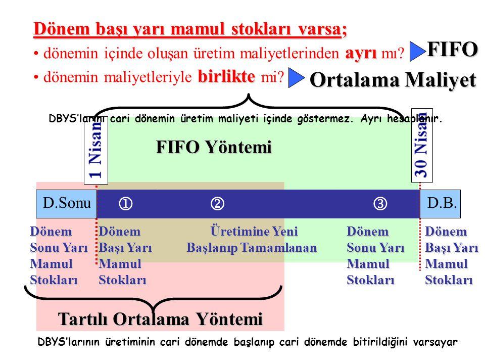 Dönem Başı Yarı Mamul Stokları Üretimine Yeni Başlanıp Tamamlanan Dönem Sonu Yarı Mamul Stokları  Tartılı Ortalama Yöntemi FIFO Yöntemi D.Sonu D.B.