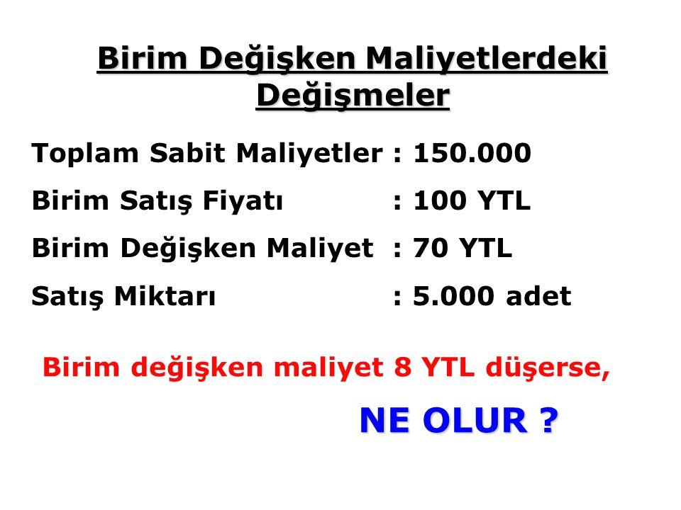 Toplam Sabit Maliyetler : 150.000 Birim Satış Fiyatı: 100 YTL Birim Değişken Maliyet: 70 YTL Satış Miktarı: 5.000 adet Birim değişken maliyet 8 YTL düşerse, NE OLUR .