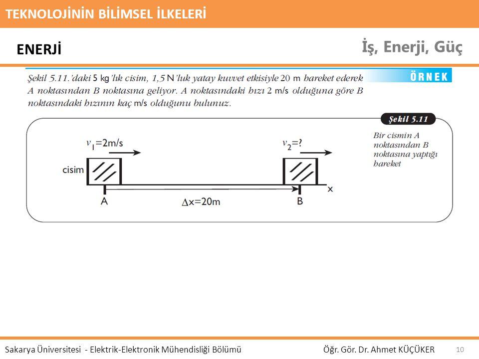 TEKNOLOJİNİN BİLİMSEL İLKELERİ İş, Enerji, Güç Öğr. Gör. Dr. Ahmet KÜÇÜKER Sakarya Üniversitesi - Elektrik-Elektronik Mühendisliği Bölümü 10 ENERJİ