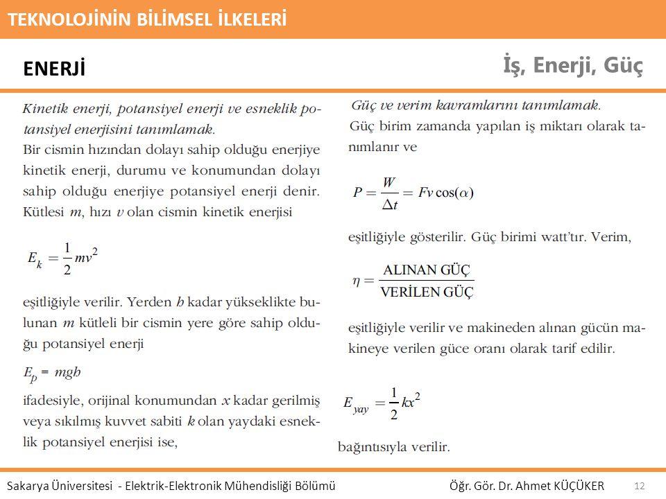 TEKNOLOJİNİN BİLİMSEL İLKELERİ İş, Enerji, Güç Öğr. Gör. Dr. Ahmet KÜÇÜKER Sakarya Üniversitesi - Elektrik-Elektronik Mühendisliği Bölümü 12 ENERJİ