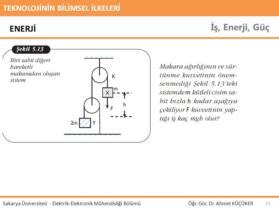 TEKNOLOJİNİN BİLİMSEL İLKELERİ İş, Enerji, Güç Öğr. Gör. Dr. Ahmet KÜÇÜKER Sakarya Üniversitesi - Elektrik-Elektronik Mühendisliği Bölümü 13 ENERJİ