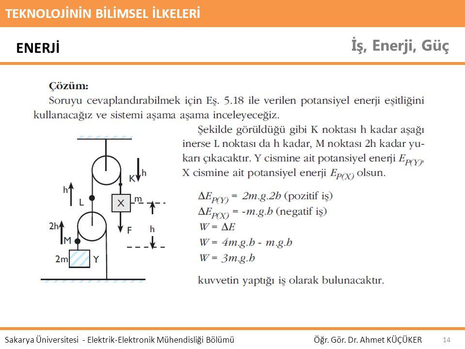 TEKNOLOJİNİN BİLİMSEL İLKELERİ İş, Enerji, Güç Öğr. Gör. Dr. Ahmet KÜÇÜKER Sakarya Üniversitesi - Elektrik-Elektronik Mühendisliği Bölümü 14 ENERJİ