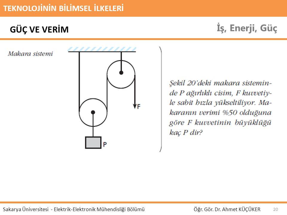 TEKNOLOJİNİN BİLİMSEL İLKELERİ İş, Enerji, Güç Öğr. Gör. Dr. Ahmet KÜÇÜKER Sakarya Üniversitesi - Elektrik-Elektronik Mühendisliği Bölümü 20 GÜÇ VE VE