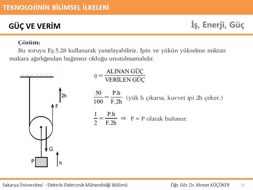 TEKNOLOJİNİN BİLİMSEL İLKELERİ İş, Enerji, Güç Öğr. Gör. Dr. Ahmet KÜÇÜKER Sakarya Üniversitesi - Elektrik-Elektronik Mühendisliği Bölümü 21 GÜÇ VE VE