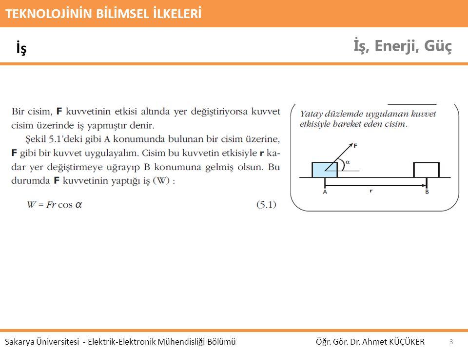 TEKNOLOJİNİN BİLİMSEL İLKELERİ İş, Enerji, Güç Öğr. Gör. Dr. Ahmet KÜÇÜKER Sakarya Üniversitesi - Elektrik-Elektronik Mühendisliği Bölümü 3 İş