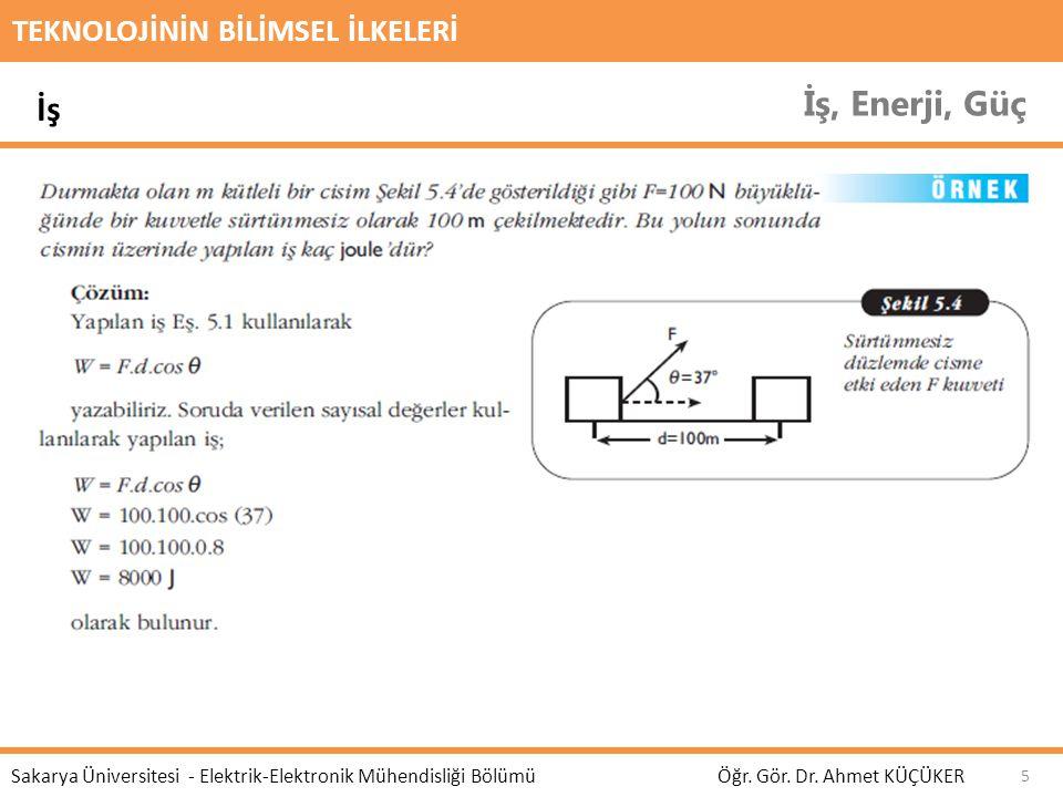 TEKNOLOJİNİN BİLİMSEL İLKELERİ İş, Enerji, Güç Öğr. Gör. Dr. Ahmet KÜÇÜKER Sakarya Üniversitesi - Elektrik-Elektronik Mühendisliği Bölümü 5 İş