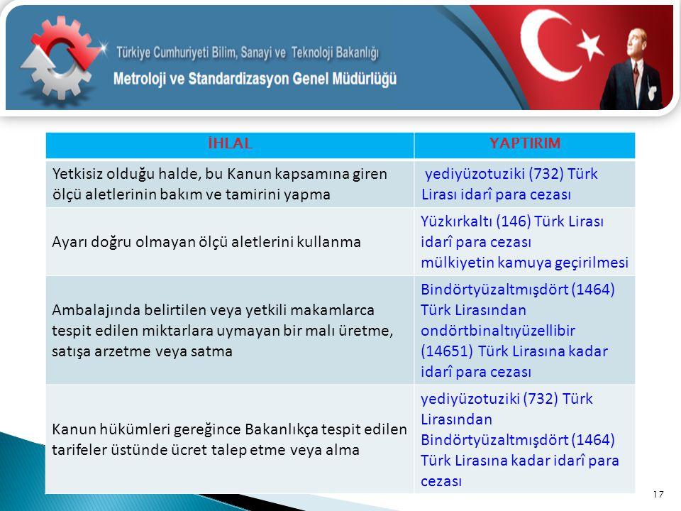 17 İHLALYAPTIRIM Yetkisiz olduğu halde, bu Kanun kapsamına giren ölçü aletlerinin bakım ve tamirini yapma yediyüzotuziki (732) Türk Lirası idarî para