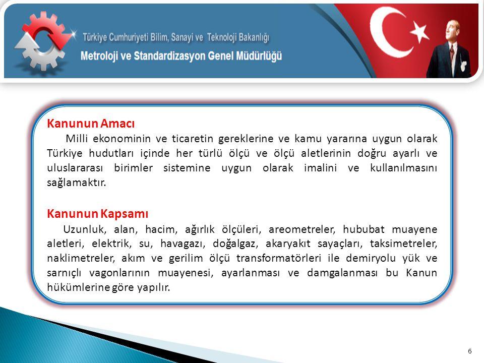 6 Kanunun Amacı Milli ekonominin ve ticaretin gereklerine ve kamu yararına uygun olarak Türkiye hudutları içinde her türlü ölçü ve ölçü aletlerinin do