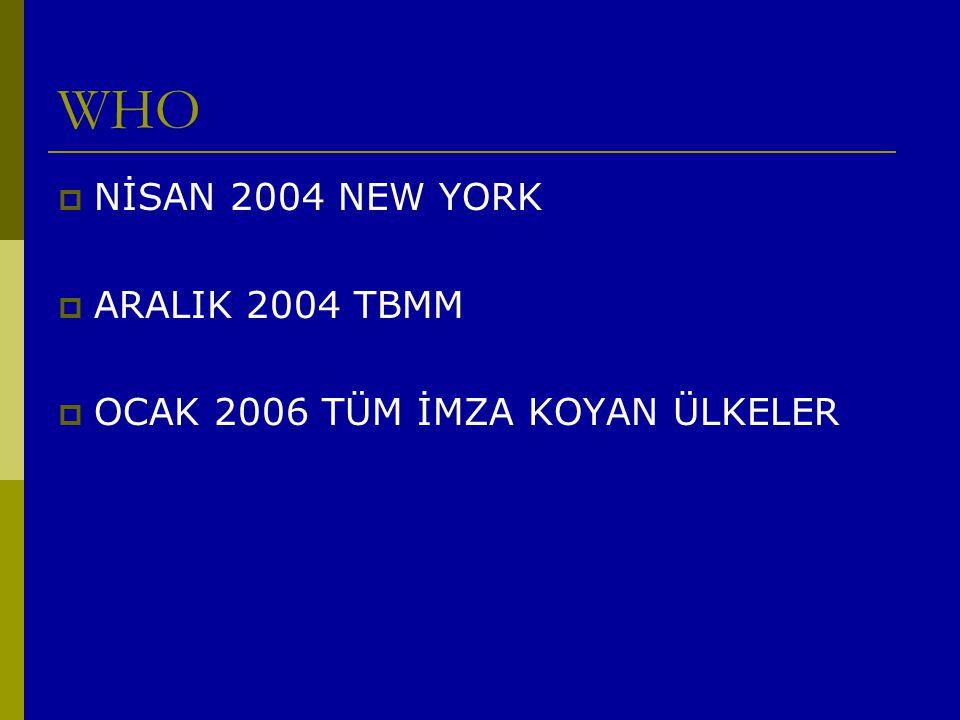 WHO  NİSAN 2004 NEW YORK  ARALIK 2004 TBMM  OCAK 2006 TÜM İMZA KOYAN ÜLKELER