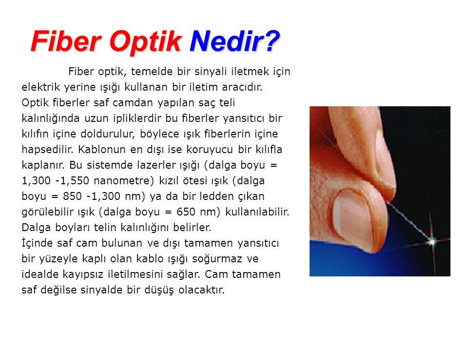 Fiber Optik Nedir? Fiber optik, temelde bir sinyali iletmek için elektrik yerine ışığı kullanan bir iletim aracıdır. Optik fiberler saf camdan yapılan