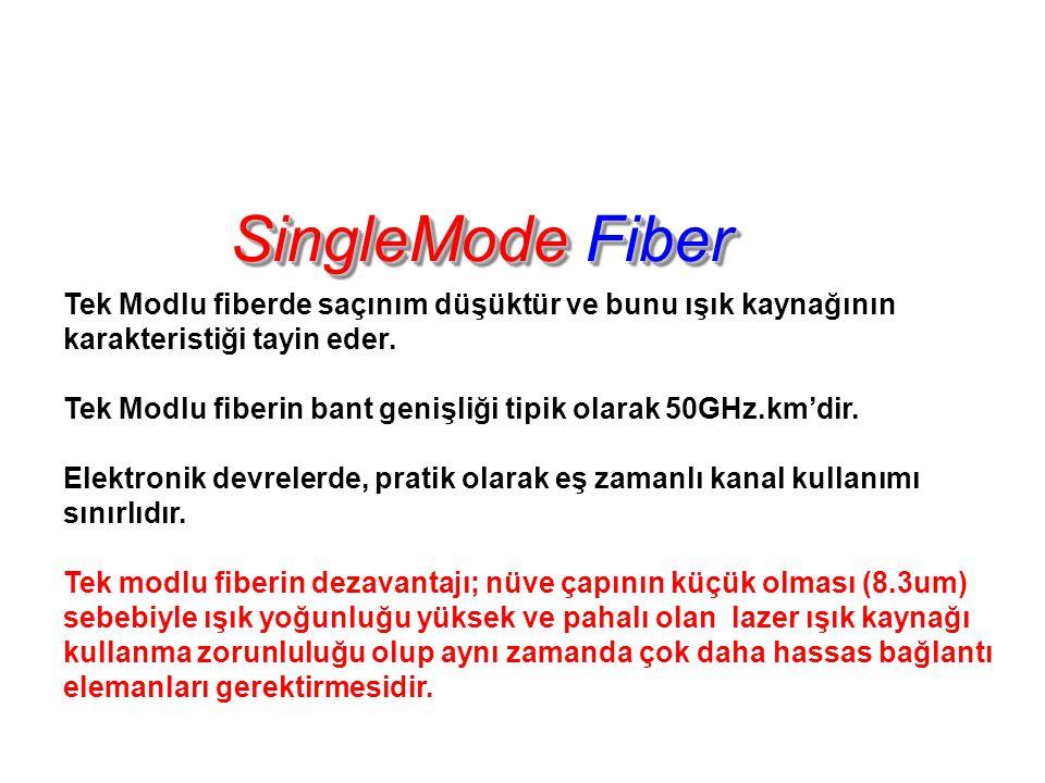 Tek Modlu fiberde saçınım düşüktür ve bunu ışık kaynağının karakteristiği tayin eder. Tek Modlu fiberin bant genişliği tipik olarak 50GHz.km'dir. Elek