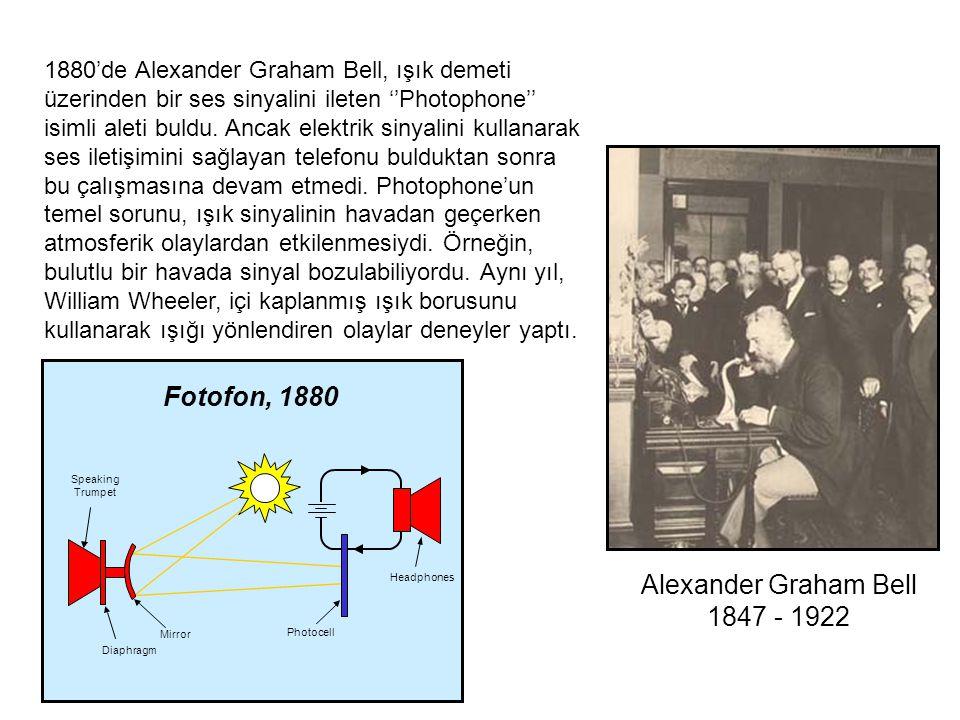 Alexander Graham Bell 1847 - 1922 1880'de Alexander Graham Bell, ışık demeti üzerinden bir ses sinyalini ileten ''Photophone'' isimli aleti buldu. Anc