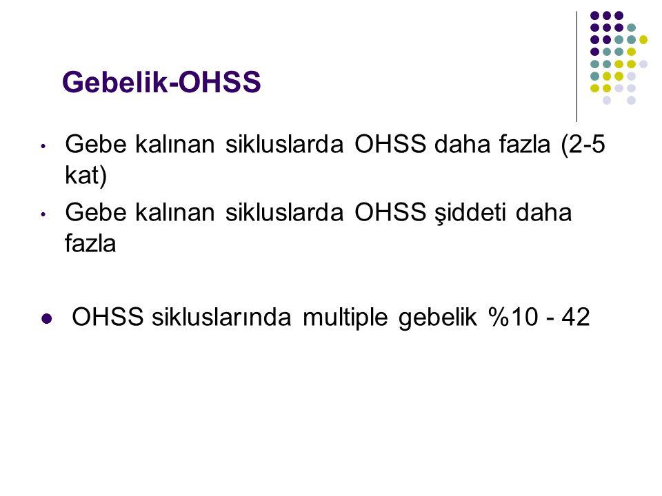 Gebelik-OHSS Gebe kalınan sikluslarda OHSS daha fazla (2-5 kat) Gebe kalınan sikluslarda OHSS şiddeti daha fazla OHSS sikluslarında multiple gebelik %